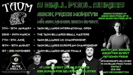 🎱 2019 TAOM 8-BALL POOL SERIES PREVIEW Several of Blackball Pools top stars will compete for a minimum prize fund of £60,000 next year on the Taom 8-Ball Pool Series. Read here ⬇️ thecueview.com/the-2019-taom-…