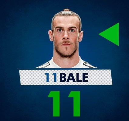 45' 🔁 Changement pour le Real avant le coup d'envoi de la deuxième période. @Benzema sors, @GarethBale11 rentre au terrain de jeu.  #RMUCL   #HalaMadrid