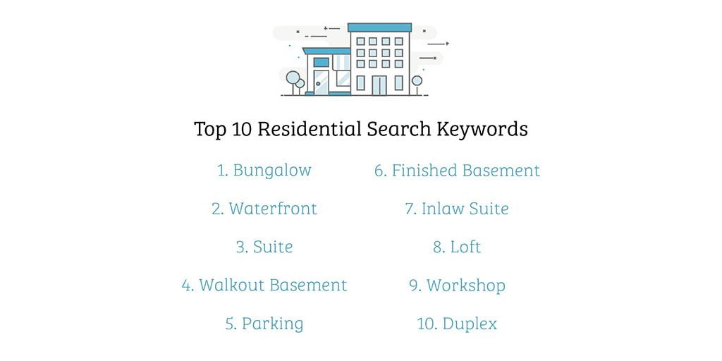 test Twitter Media - Knowing what consumers are searching for can inform your marketing strategy. The @REALTORdotca Insights report includes local keyword searches. https://t.co/SRbQSpCyFG https://t.co/nvjNuyHnBL