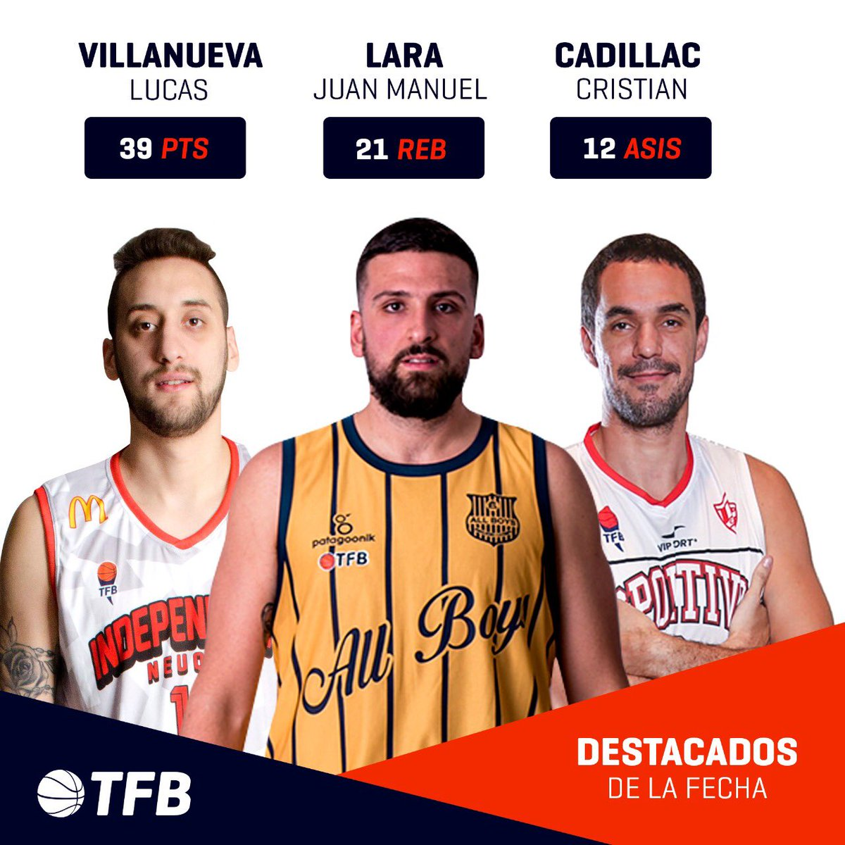 Torneo Federal on Twitter