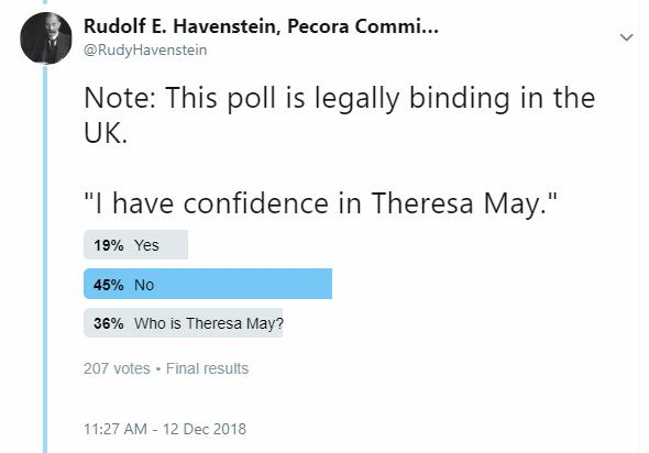 BREAKING: UK MAY CONFIDENCE VOTE IS IN