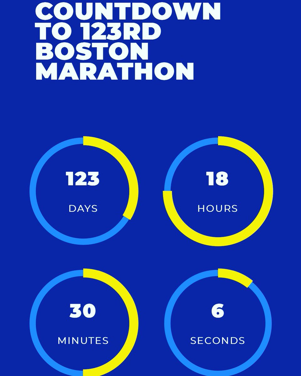 Next training cycle begins next week. New year, new Coach, new training, new goals, new races, same fun running. Wednesday Cheers 🤠 #26point2 #bostonmarathon #bostonmarathon2019 #marathontraining #new #trainingcycle #2019 #berlinmarathon #wednesday #cheers