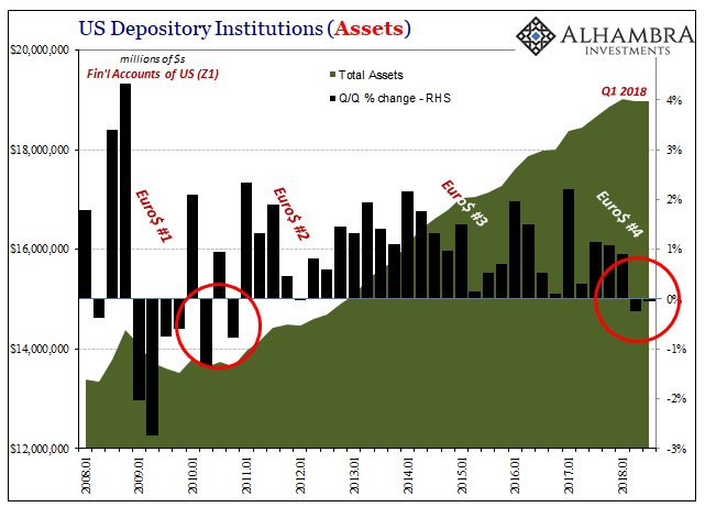 US Banks Haven't Behaved Like This Since 2009 https://t.co/t0H4zyPcdu