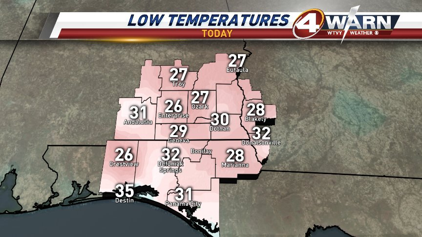 Wednesday morning temperatures were cold across the #Wiregrass.  Even #PanamaCity dropped all the way to 31°. <br>http://pic.twitter.com/95QfBZVzuN