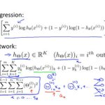 Image for the Tweet beginning: The Mathematics of #MachineLearning  by