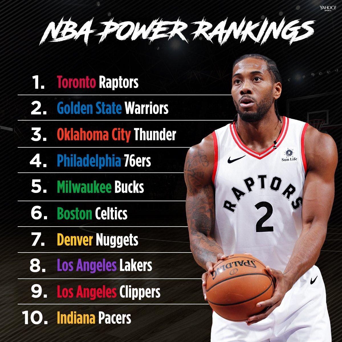 253da4e3d28 Yahoo Sports NBA on Twitter: