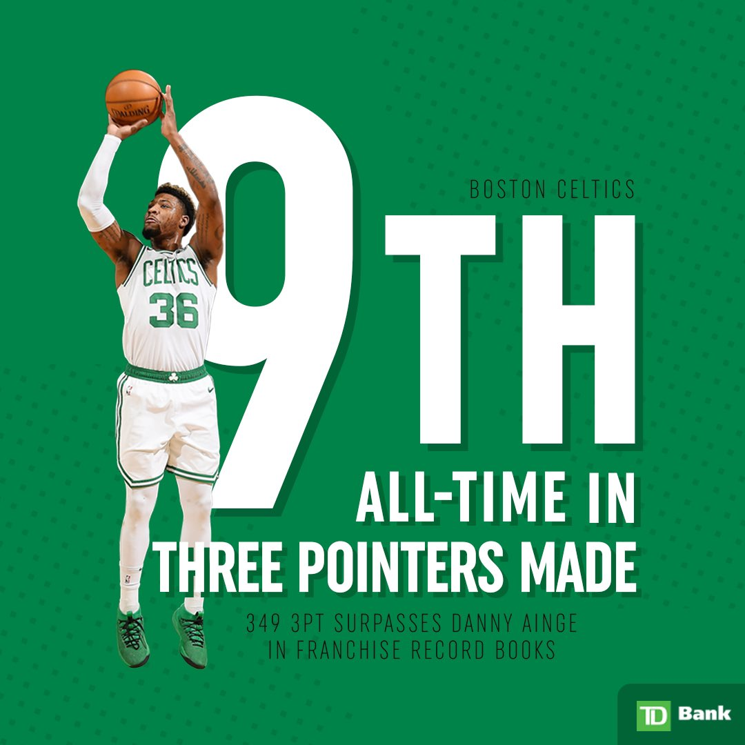 .@smart_MS3 has officially passed @danielrainge in the record books 👌  @TDBank_US | #HumanBehindtheNumber