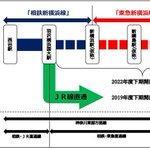 新横浜線 Twitter Photo