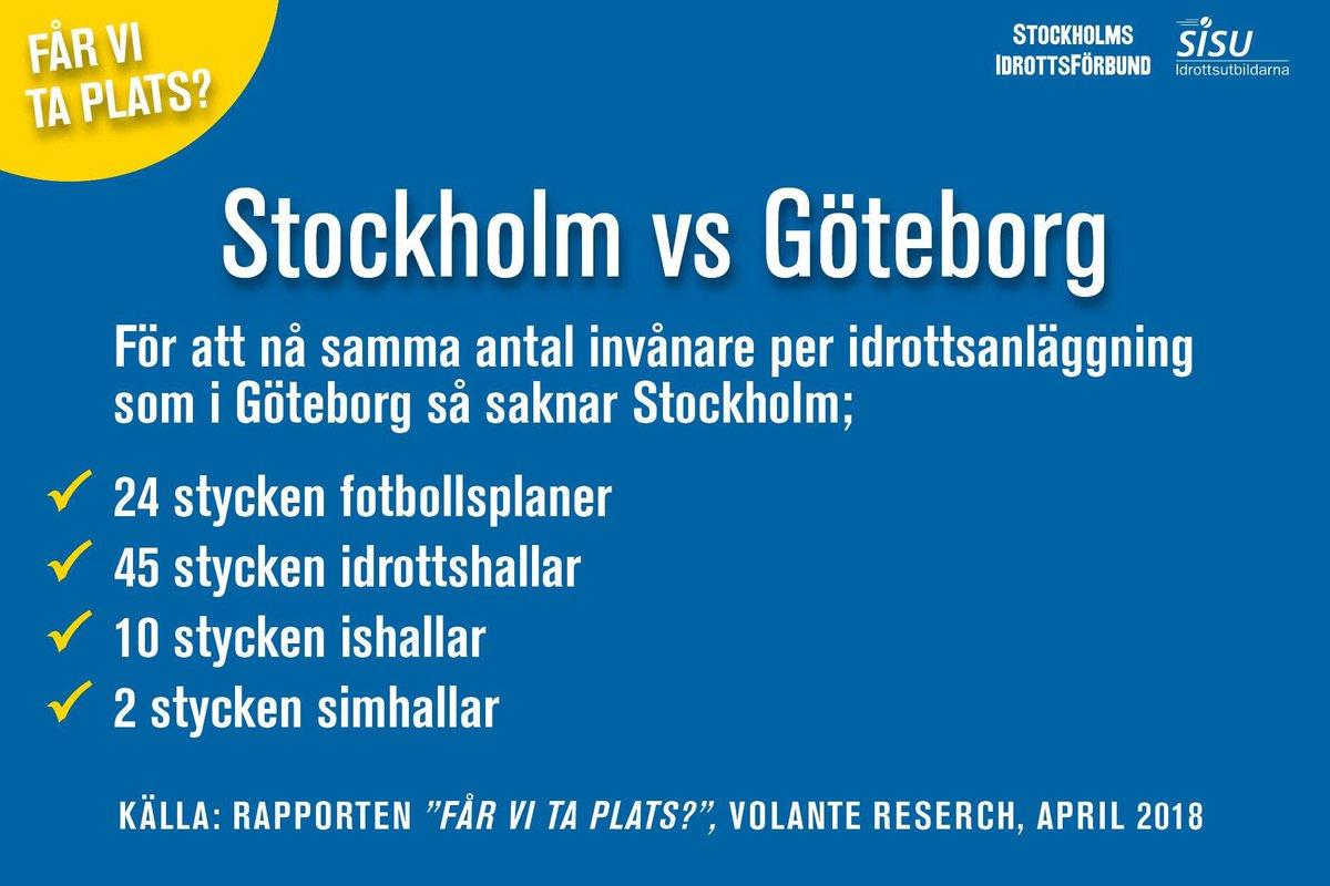 10 saker vi saknar i stockholm 2