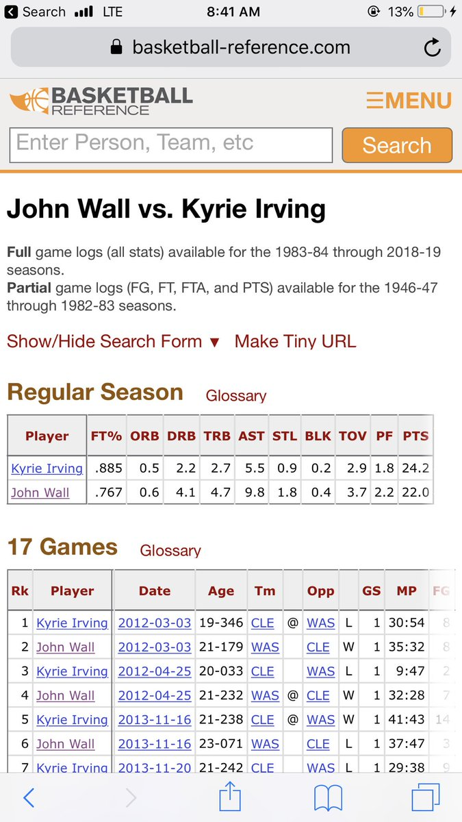 Avg 2 Points More Than John H2h The Fashion Awes People Most Ignore Wall S 9 8 Apg Vs Ki 5 Rpg V Better Player