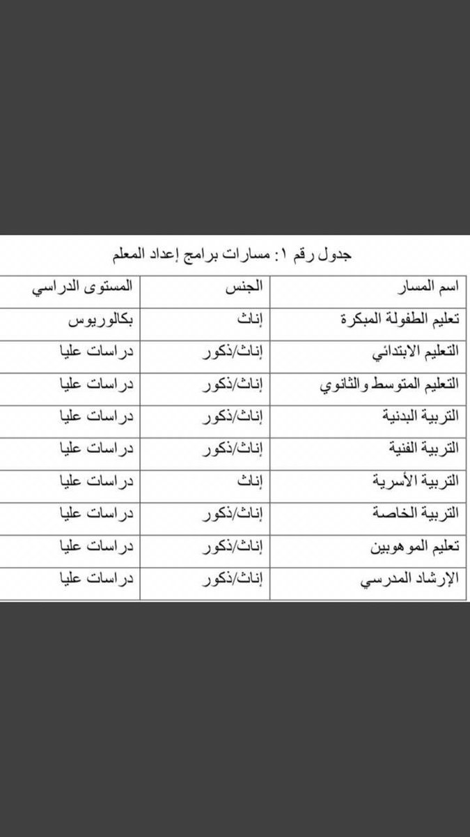 مطالبة بالتربوي Tota Alsrani Twitter