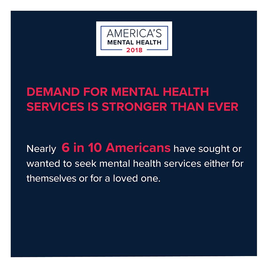 Cohen Metrocare On Twitter America S Mental Health 2018 Report