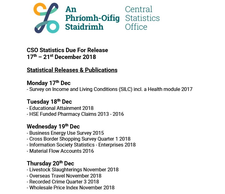 Cso Calendar.Central Statistics Office Ireland On Twitter Cso Weekly Release