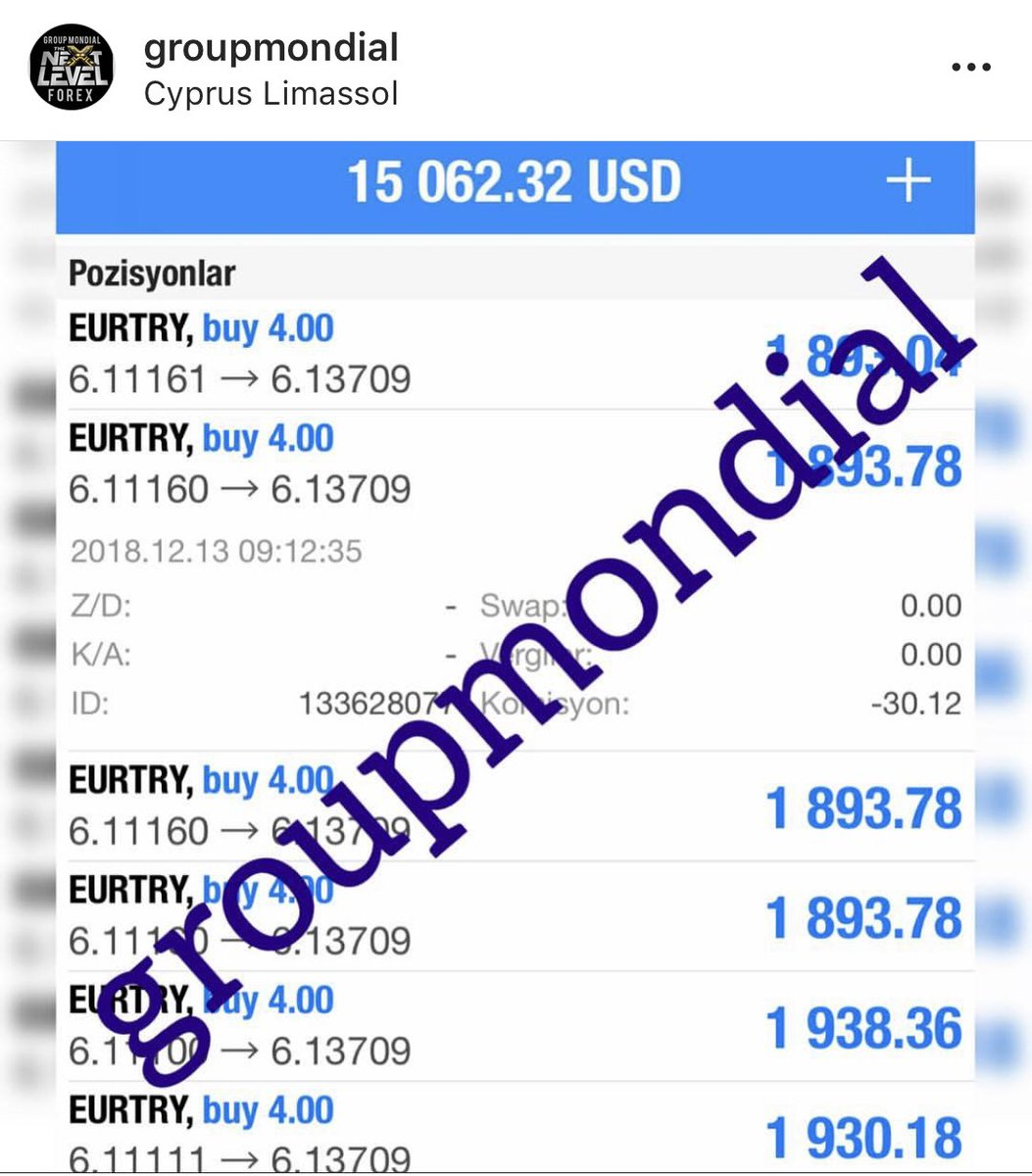 Group Mondial On Twitter Forex Account Management Forex Forexusa -