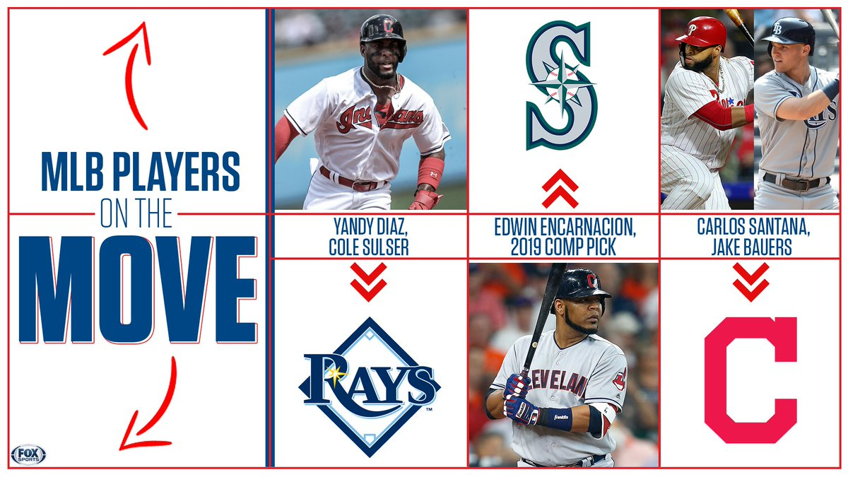 A 3-team trade went down today! Who won the trade?