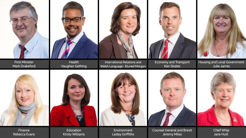 BBC Wales PoliticsVerified account