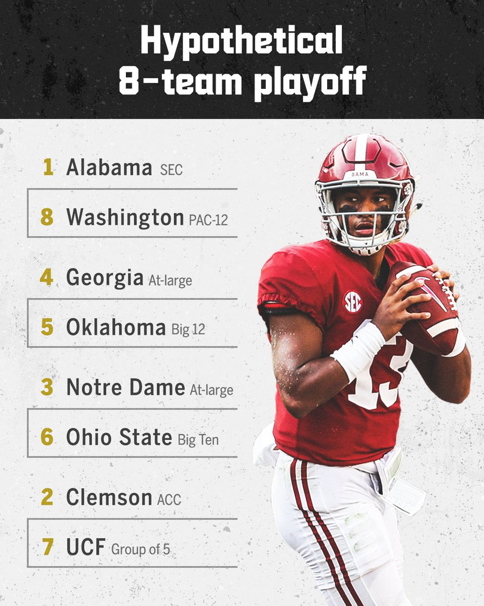 Here's how an 8-team playoff might look in college football this season.