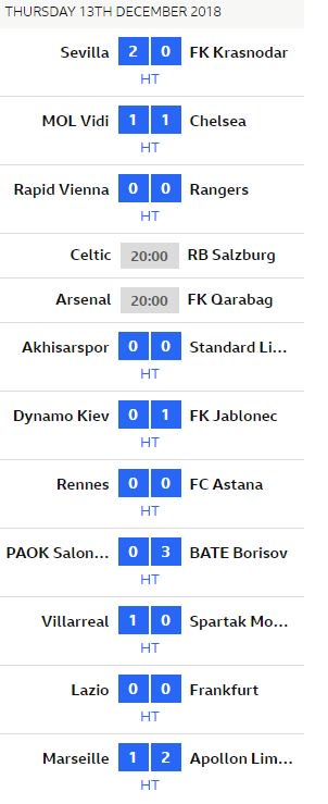 Arsenal are in action in the Europa League - Can they continue their unbeaten run? Discuss all the games on pakpassion.net/ppforum/showth… #EuropaLeague #AFC