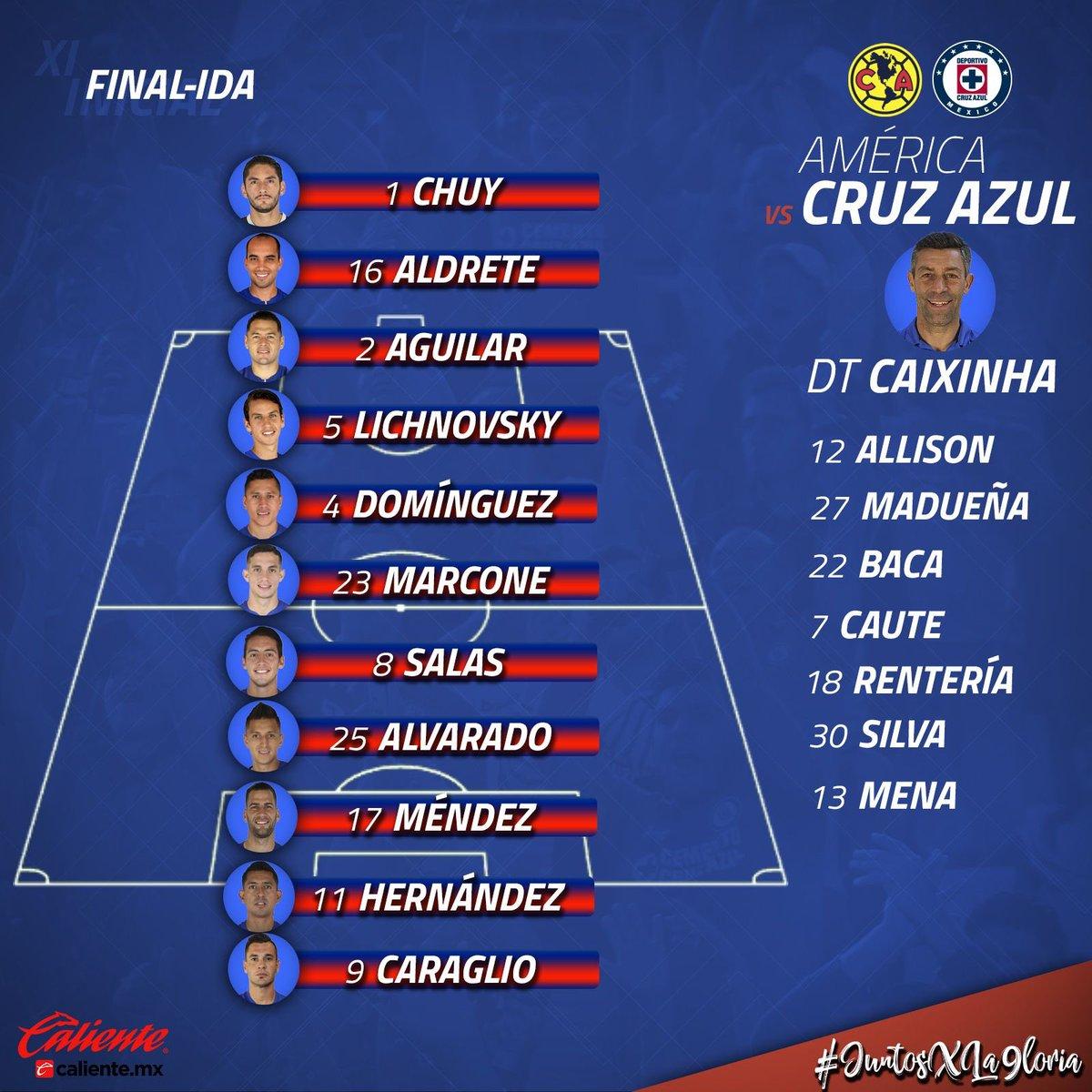 Y así van los 11 del @Cruz_Azul_FC q eligió #Caixinha para enfrentar al @ClubAmerica #Final #México qué tal ?