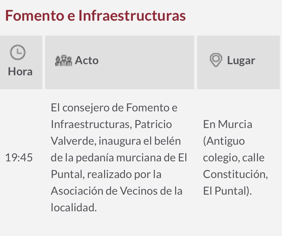 #Infraestructuras Latest News Trends Updates Images - Fomento_RM