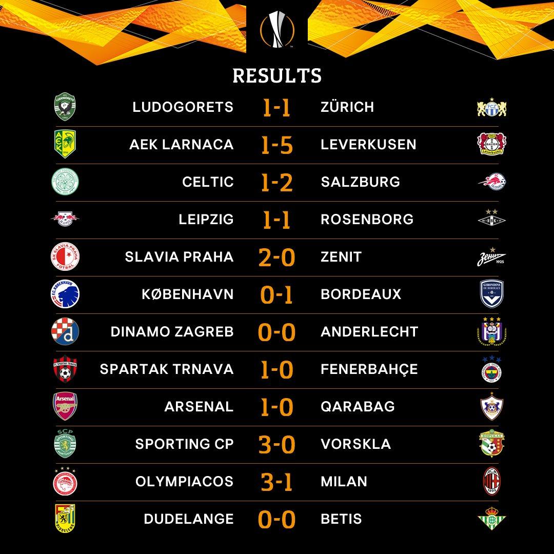 Ligue europa 2018 19 les 32 quipes qualifi es pour les 1 16 s de finale r sultats - Resultat coupe europa league ...