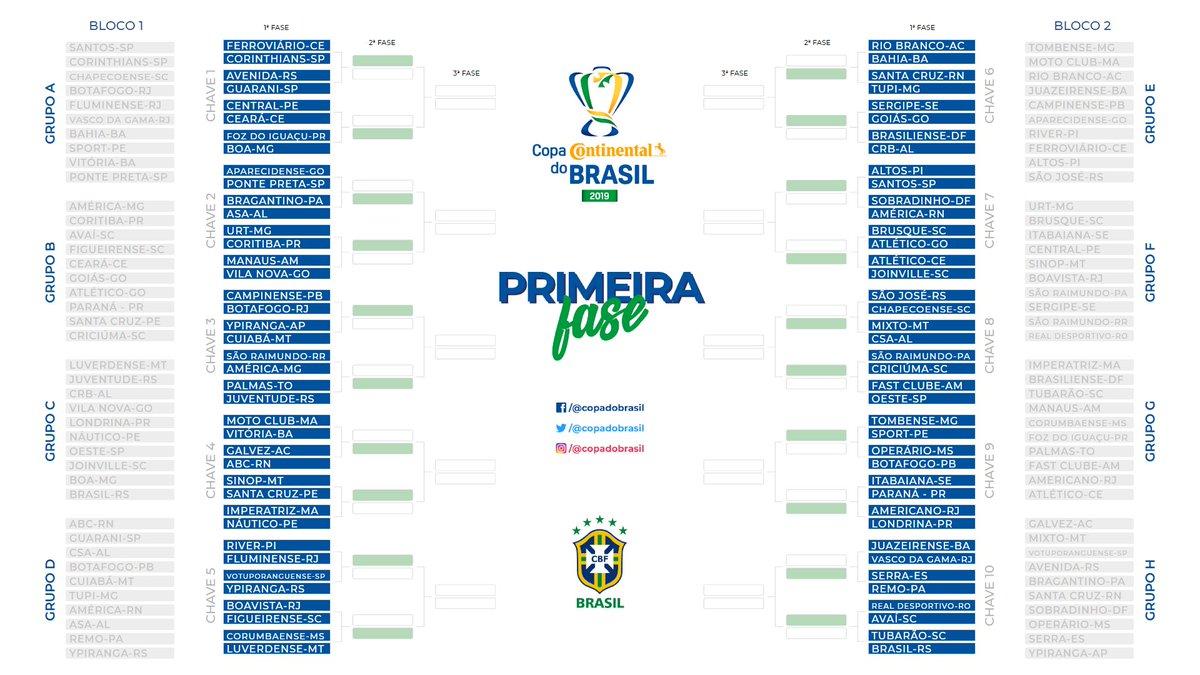 Vem ver o caminho do seu time do ❤️ na @CopadoBrasil! ⚽🇧🇷