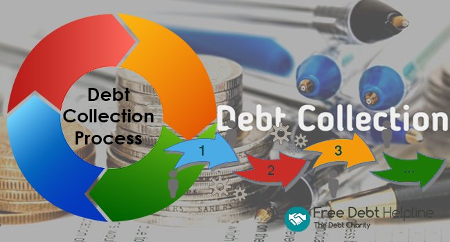 What is the debt collection process🤔 and How companies collect debt?    ➡️https://bit.ly/2wp6Ead   This means we cannot tell you when and what will happen if you have  fallen into arrears but we can give you an idea of what to expect. #DebtCollectionProcess #DCP #DebtFree #debt