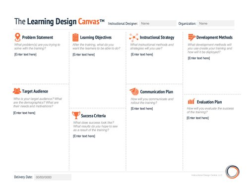 Idc On Twitter Blow Away Your Boss With This One Page Instructional Design Plan Learningdesigncanvas Https T Co Dfdkqmsjju