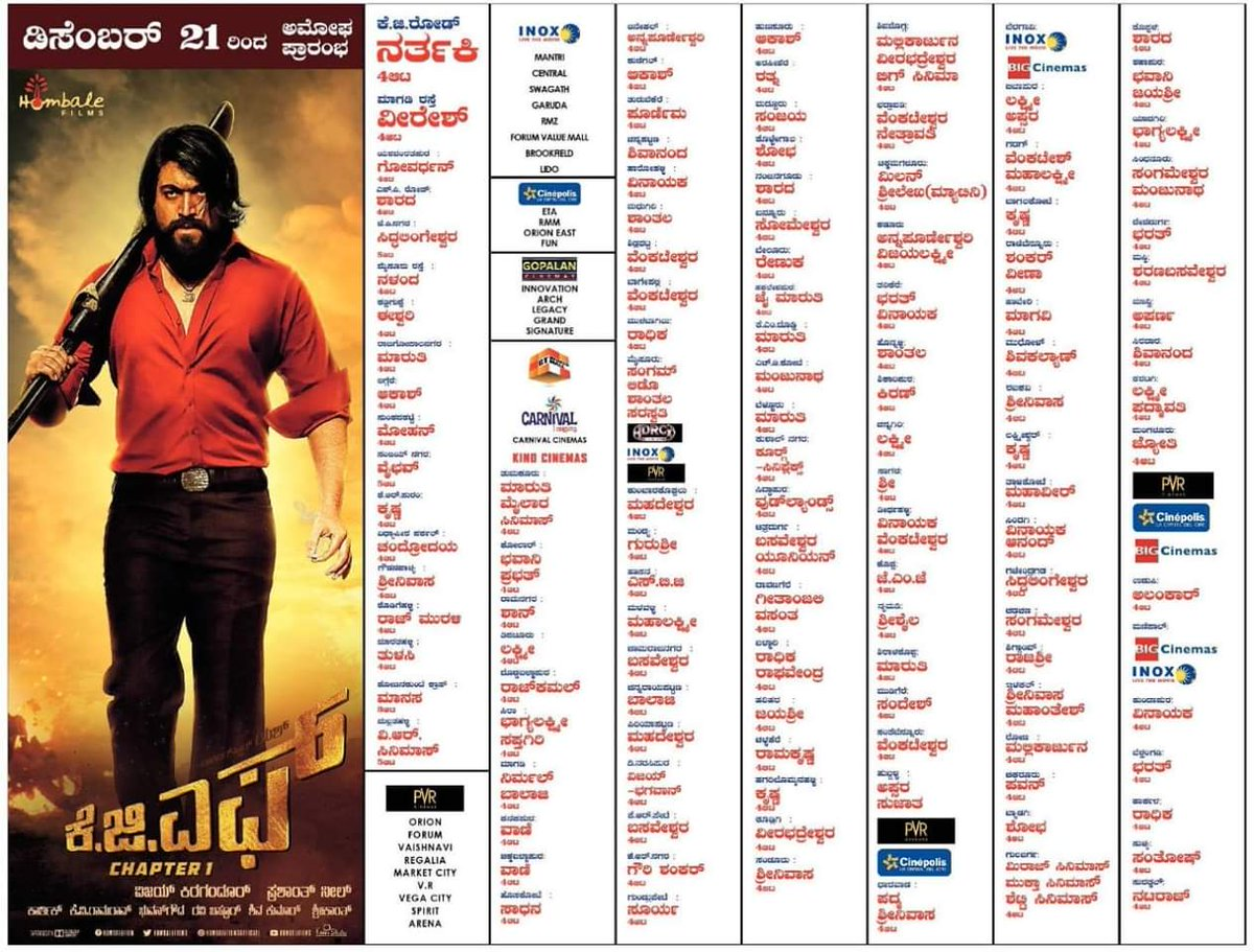 #KGF initial theatre list for Karnataka. Bookings open day after tomorrow.