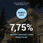 Банк России Twitter Photo