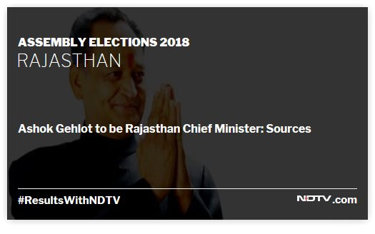 #JustIn | Ashok Gehlot to be Rajasthan Chief Minister: Sources  Track LIVE updates here: https://t.co/Mt8osCQVfJ #RajasthanElections2018 #AssemblyElections2018 #ResultsWithNDTV