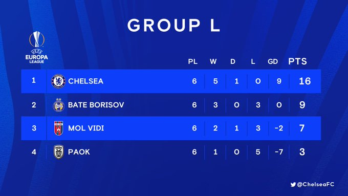 Group winners and still unbeaten in the Europa League! 💪 We will find out our round of 32 opponents on Photo