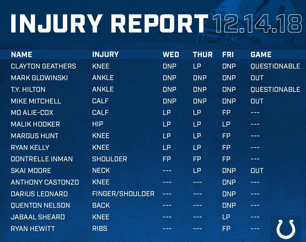 Final injury report for #DALvsIND. https://t.co/I19gMxodqe