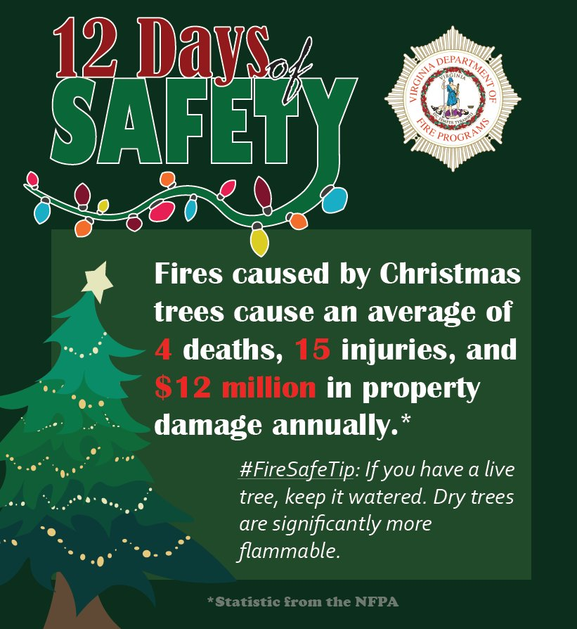 Virginia Department Of Fire Programs On Twitter 12daysofsafety