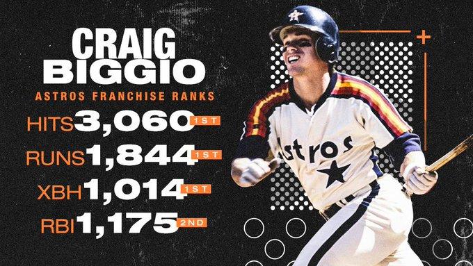 Happy birthday, Craig Biggio!   Is he the best hitter ever?