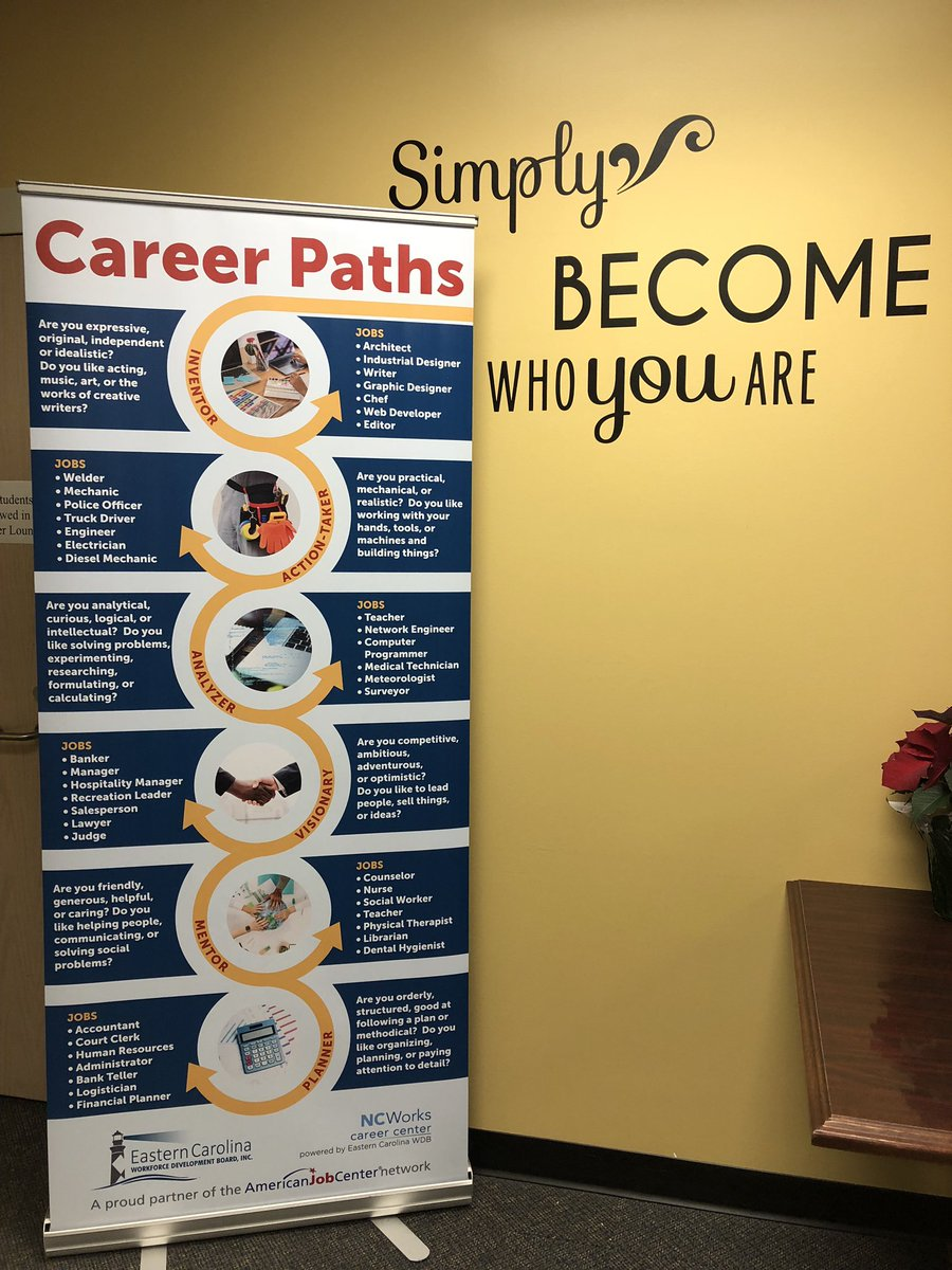 Allison Dees On Twitter Chs Career Development Coordinator Karen Davis Introduces Students To Career Paths Thanks To Ecwdb For Stand Up Banner In School Counseling Center Ctethehottopic Ncctese Https T Co Dheayk5ctx
