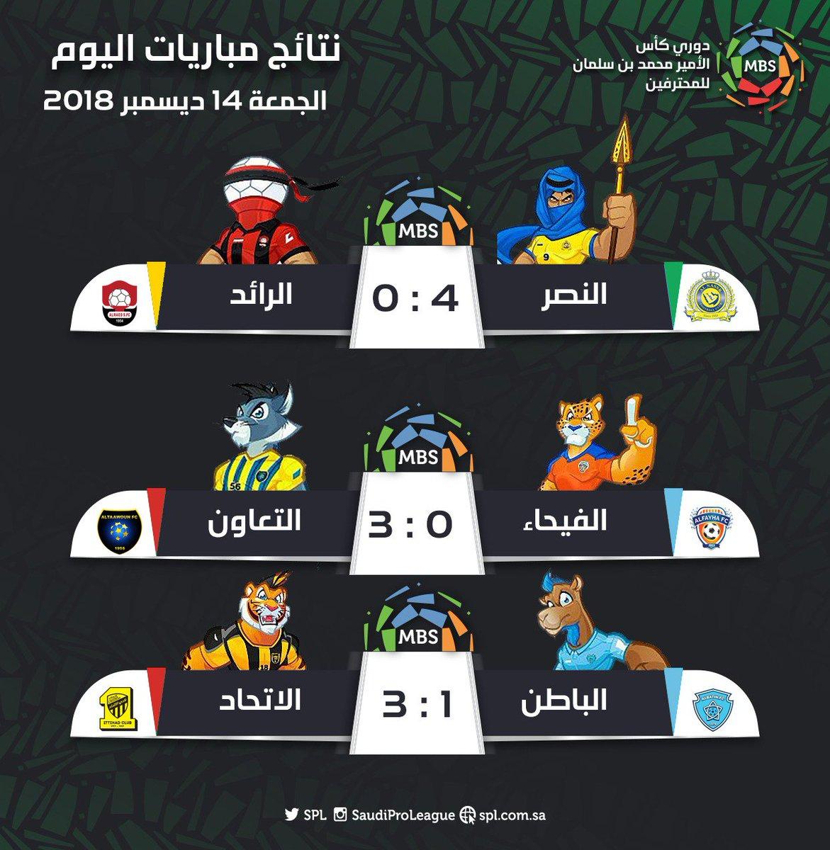 الدوري السعودي للمحترفين På Twitter 3 مباريات 11 هدف