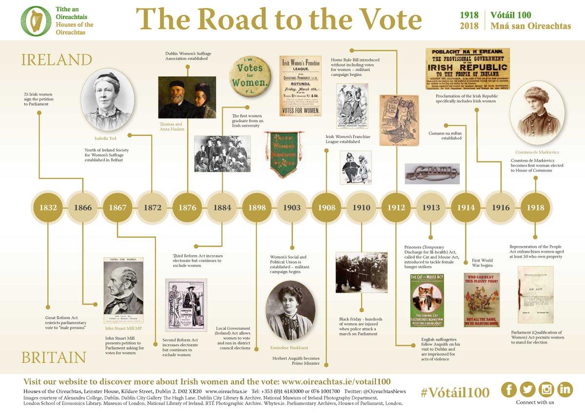Genealogydotie photo
