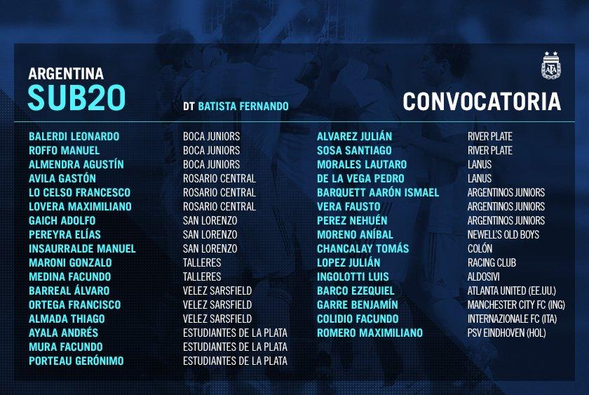 Selección Argentina 🇦🇷's photo on #Sub20