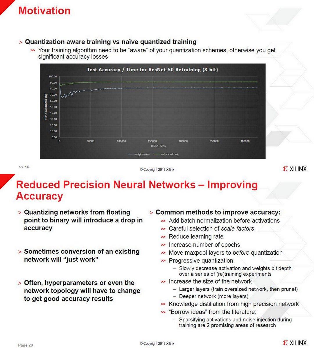 Quantization Aware Training
