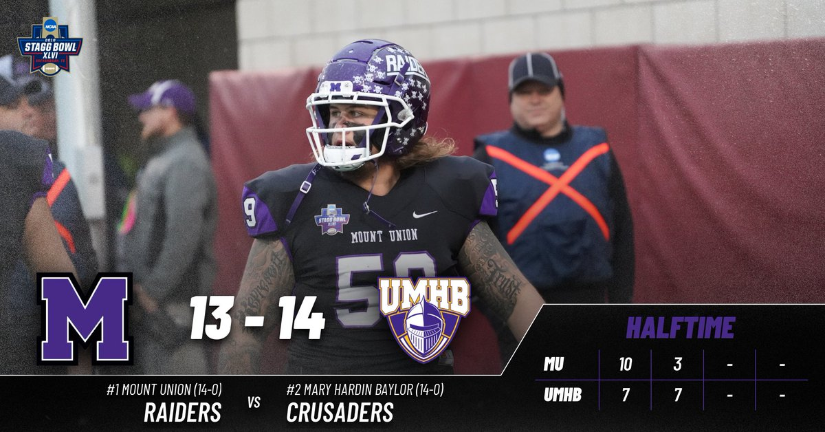 Mount Union Raiders On Twitter Football Halftime Score At The