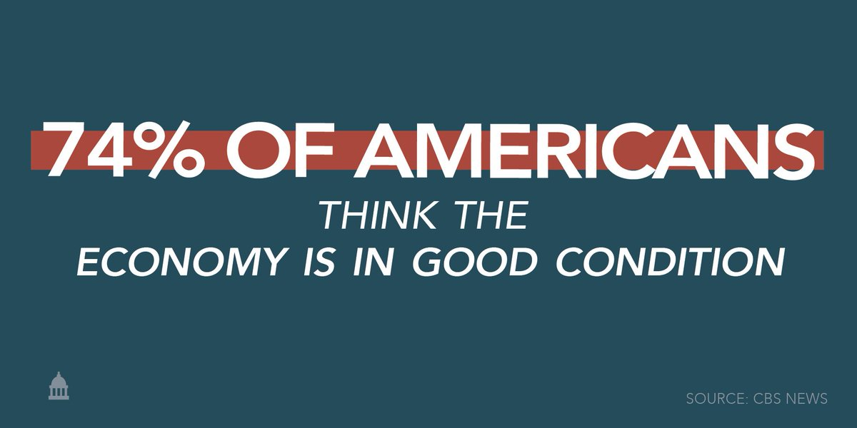 Americans are confident in our thriving economy.