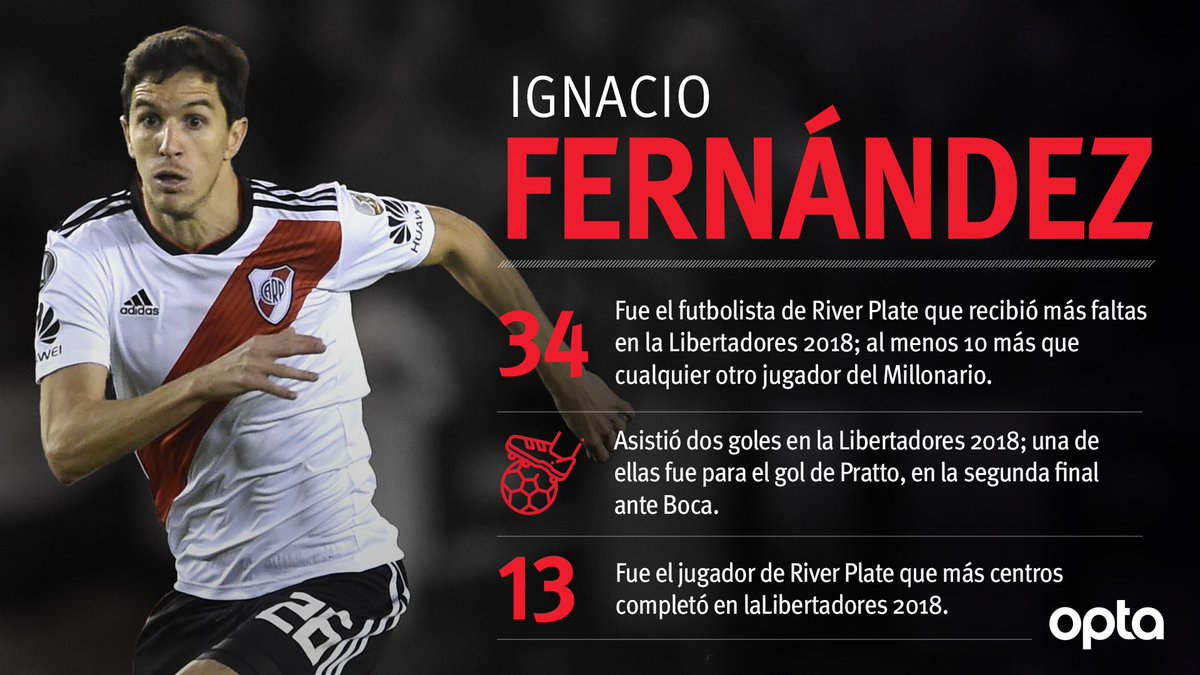 👏  📈 Ignacio Fernández en la Copa Libertadores 2018 🏆