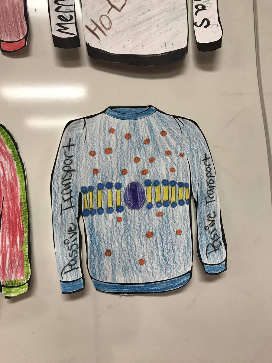 Jennifer On Twitter Ugly Christmas Sweater Contest Biology Style