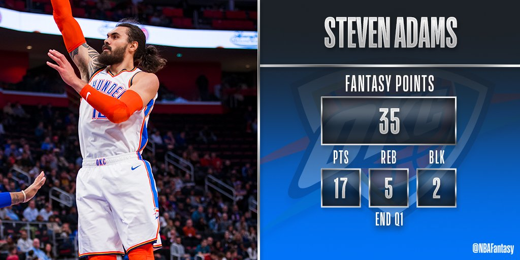 This isn't a final stat tweet. Nor a halftime tweet. This is what Steven Adams did in the FIRST quarter in Denver for the @okcthunder!  On pace for 140 #NBAFantasy points, what do you think he's going to finish with?
