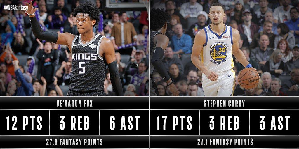 De'Aaron Fox & Stephen Curry lead the #NBAFantasy field in Sacramento at the halftime break!