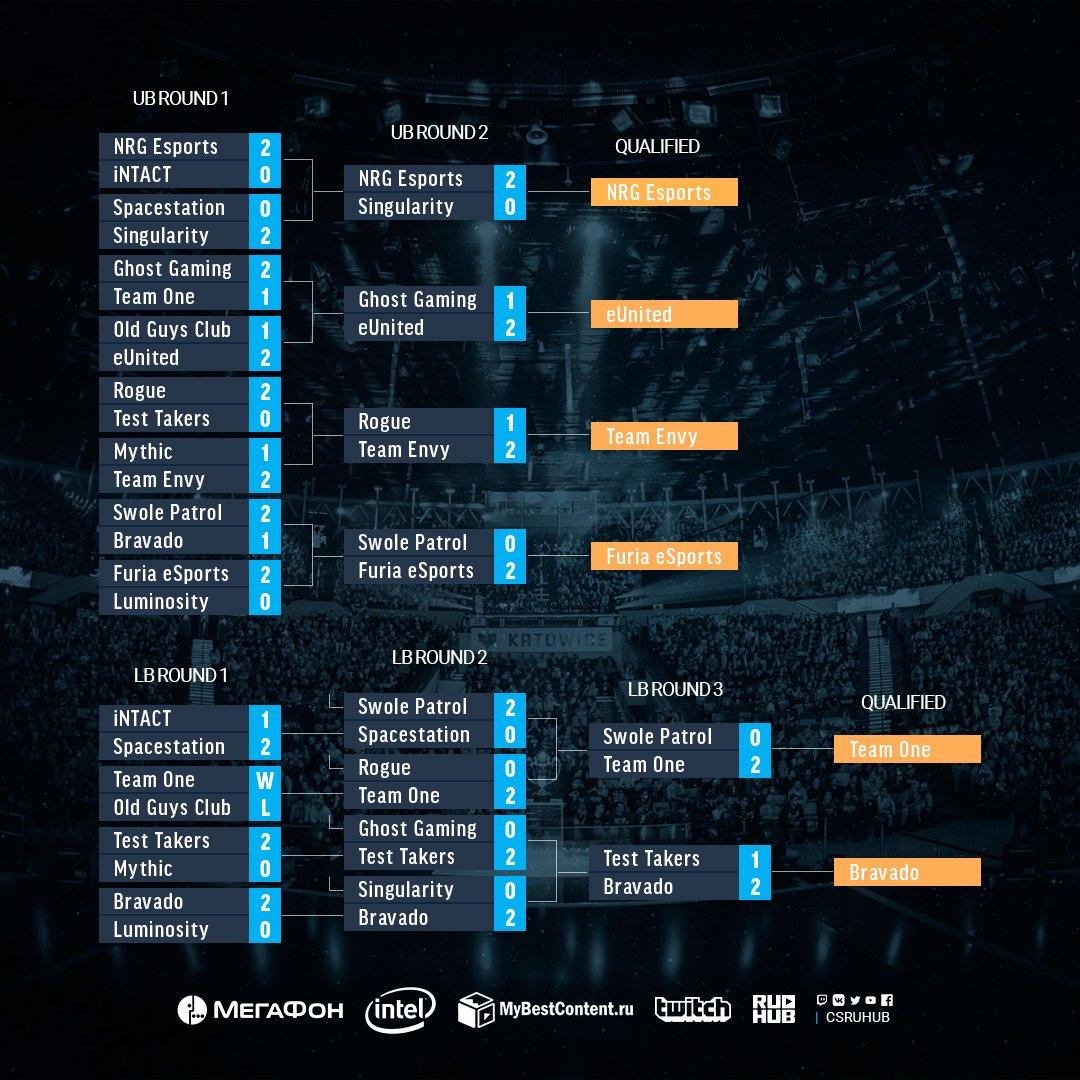 Чемпионшип 2019 турнирная таблица [PUNIQRANDLINE-(au-dating-names.txt) 25