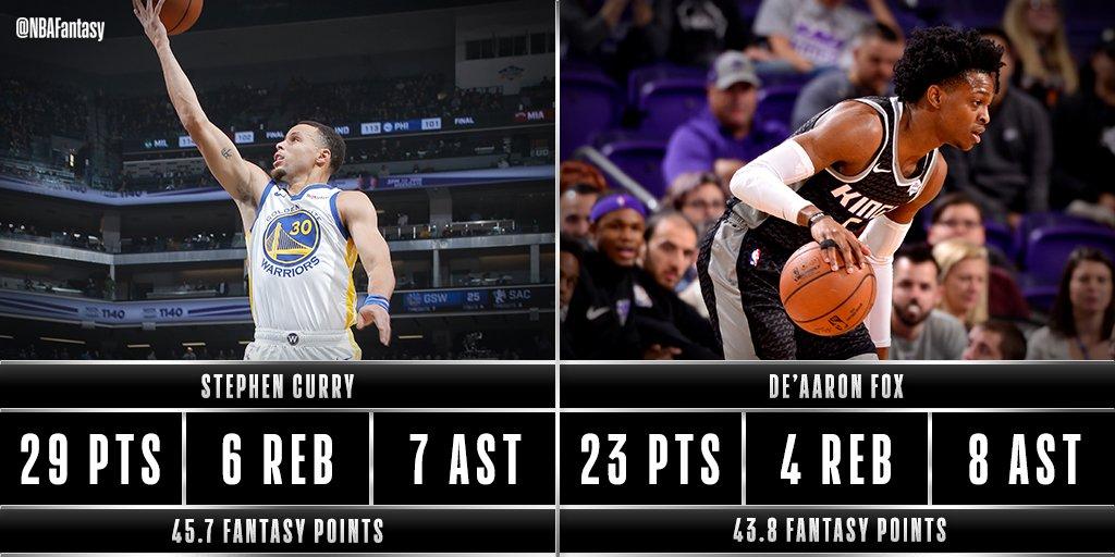 Stephen Curry & De'Aaron Fox both over 40 #NBAFantasy points heading to the final period in Sacramento!