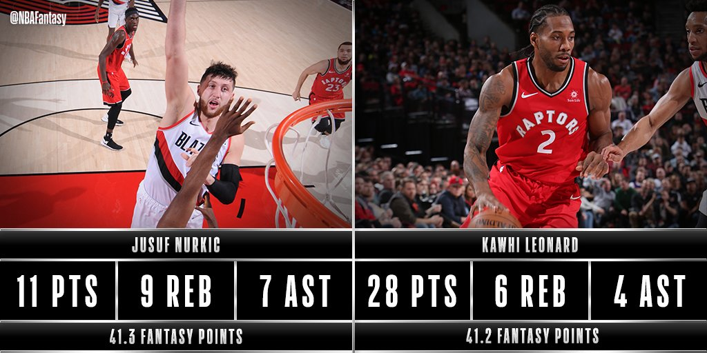 Jusuf Nurkic & Kawhi Leonard were the #NBAFantasy leaders in Portland tonight and posted nearly identical fantasy point outputs for the @trailblazers & @Raptors!