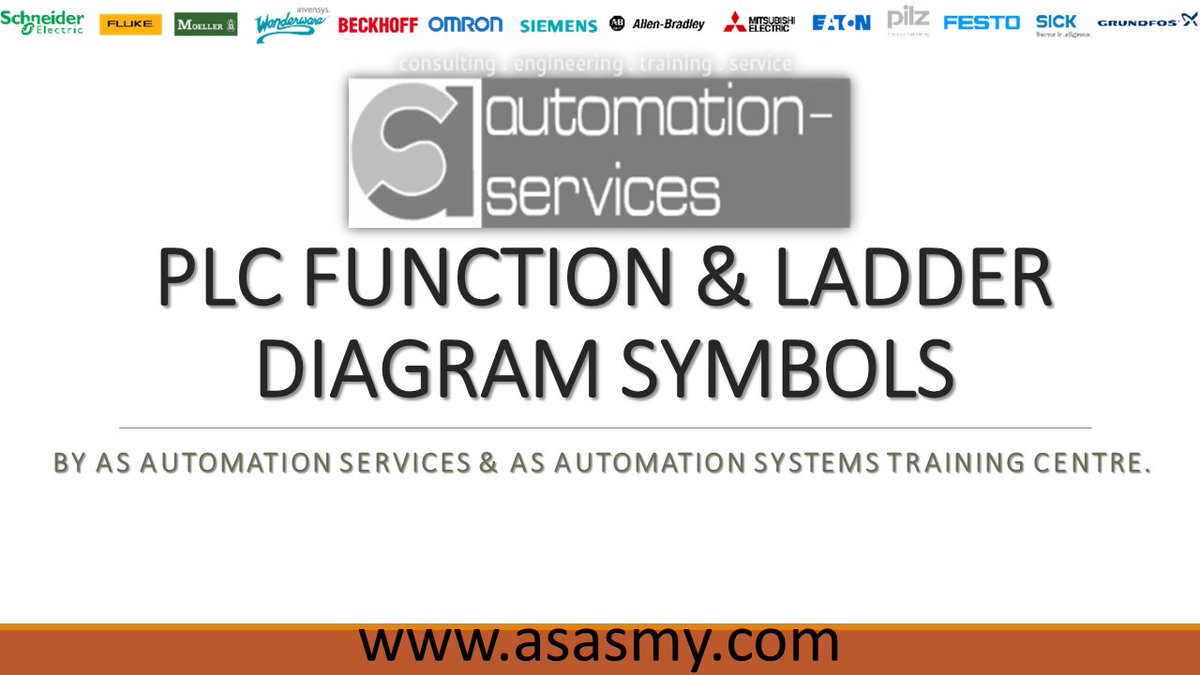 Plc Training Centre Malaysia On Twitter Plc Function And Ladder Diagram Symbols Plc Function Ladder Diagram Symbols Siemens Allen Bradley Mitsubishi Omron Beckhoff Industry40 Industrialautomation Programmablelogiccontrollers Hmi